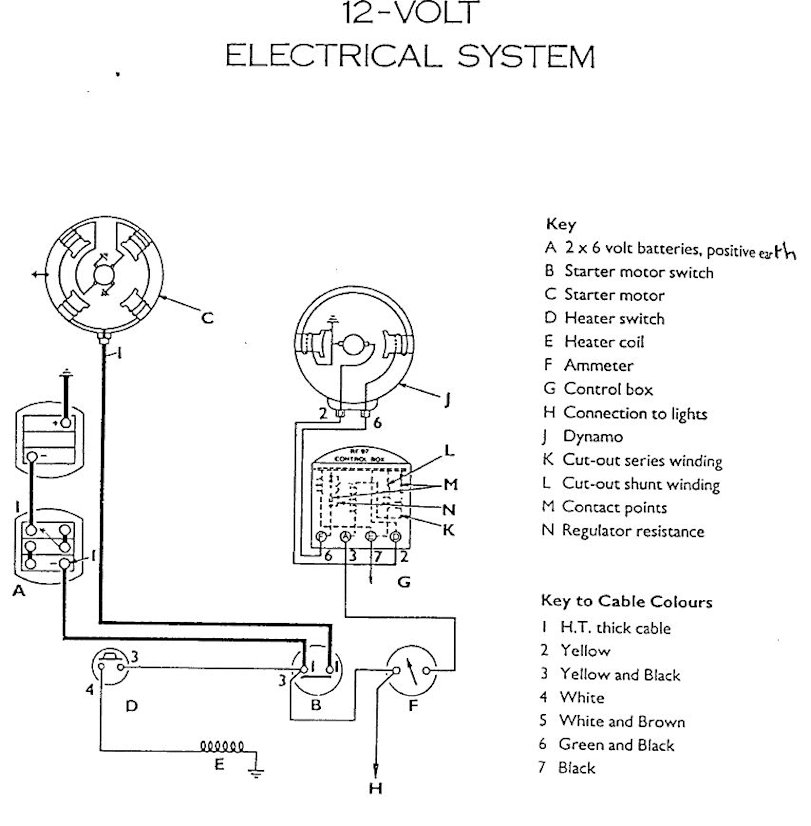 farmall cub wiring diagram 12v useful bits  useful bits
