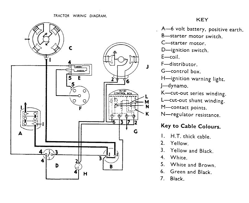 6 Volt wiring diagram ferguson tef 20 wiring diagram harry ferguson \u2022 wiring diagrams ferguson te20 wiring diagram at gsmx.co
