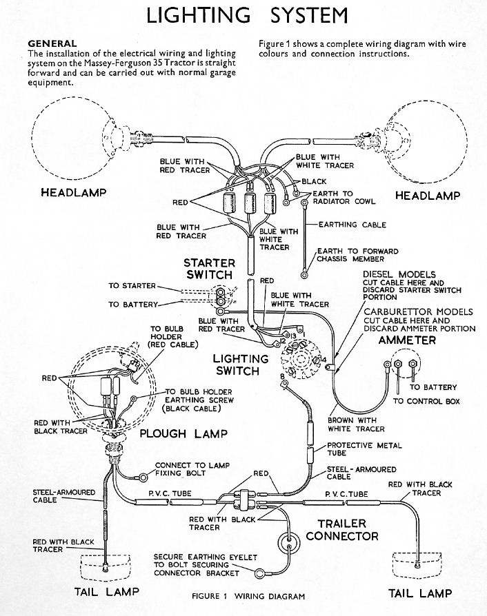 Head lights wireing useful bits ferguson te20 wiring diagram at edmiracle.co